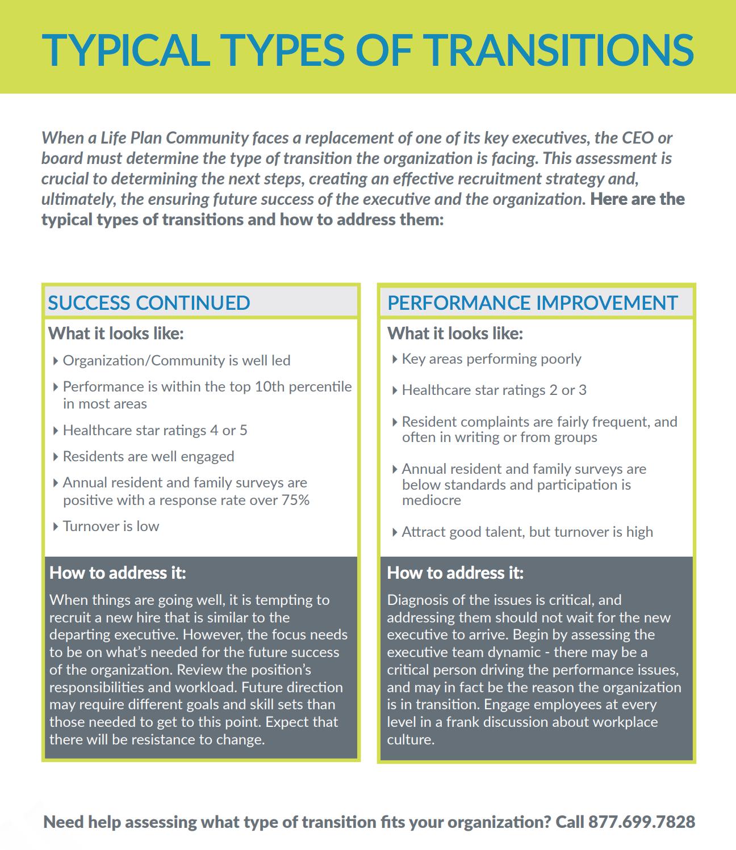 LeaderStat Executive Transition Tips